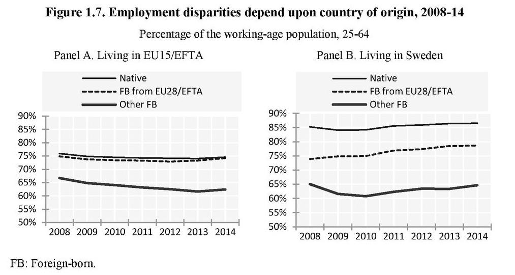 Storbritanniens arbetsloshet rusar