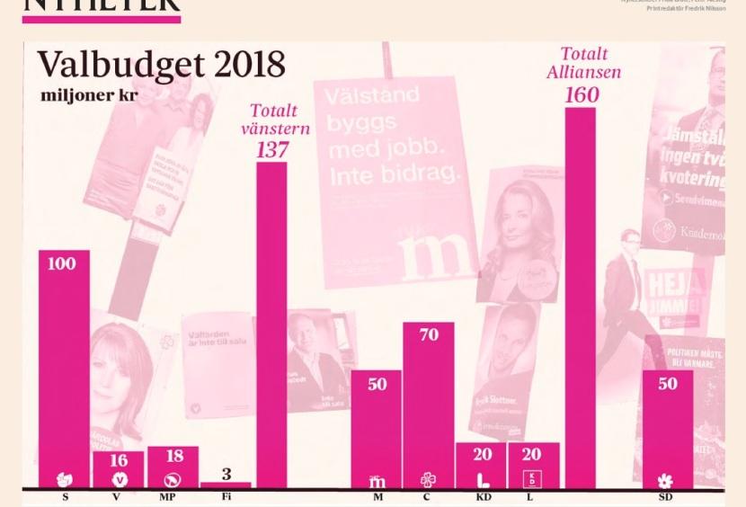 Valbudget 2018.jpg